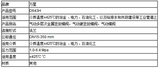 气动法兰硬密封蝶阀D643H 1.png