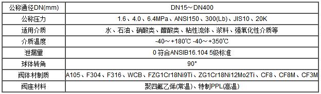 Q941F电动球阀1.png