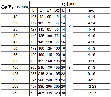 Q941F电动球阀2.png
