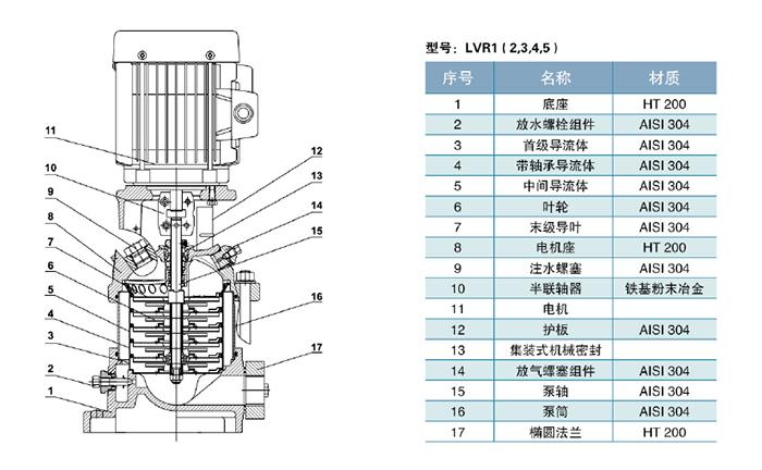 不銹鋼立式多級泵2.png