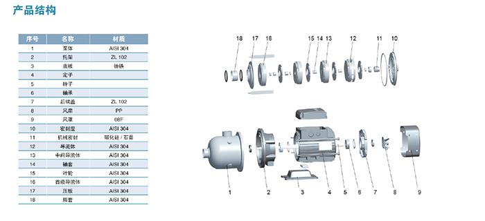 臥式多級離心泵2.png