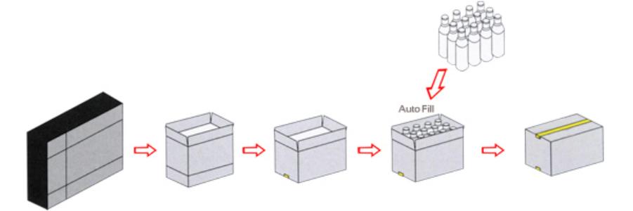 自動立式開箱機