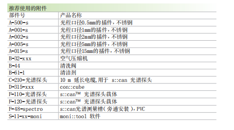 V2-全光谱推荐使用附件.png
