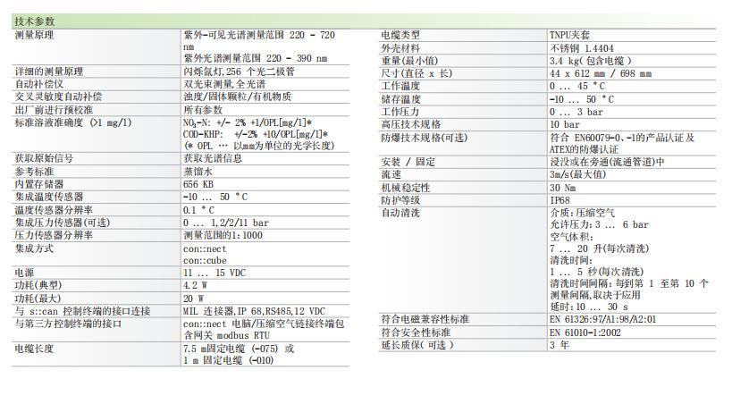 v2-全光谱技术参数.png