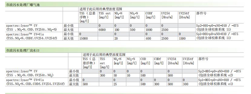 V2-全光谱应用领域说明.png