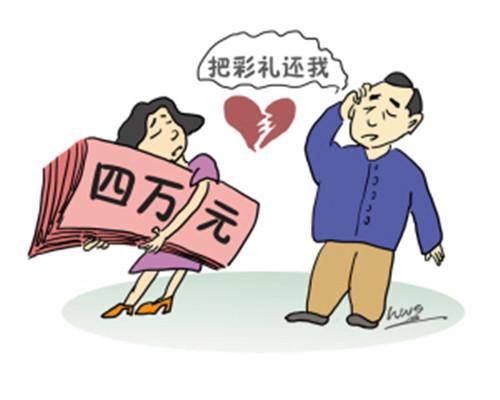 婚姻案例—返还彩礼