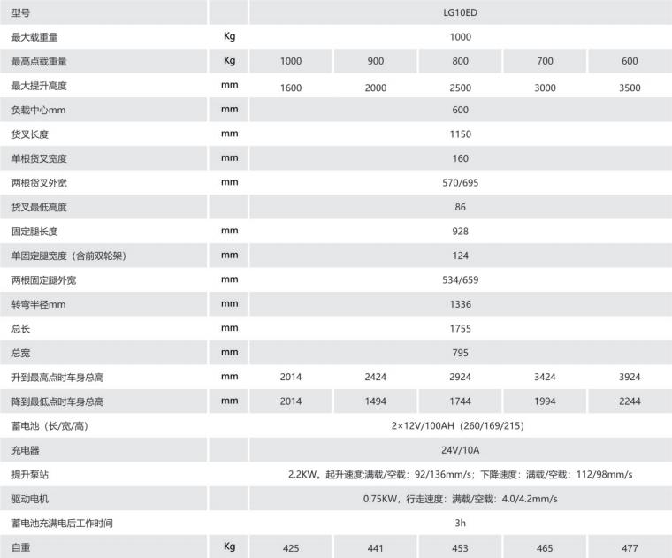 LG10ED托盘堆垛车(经济款).png