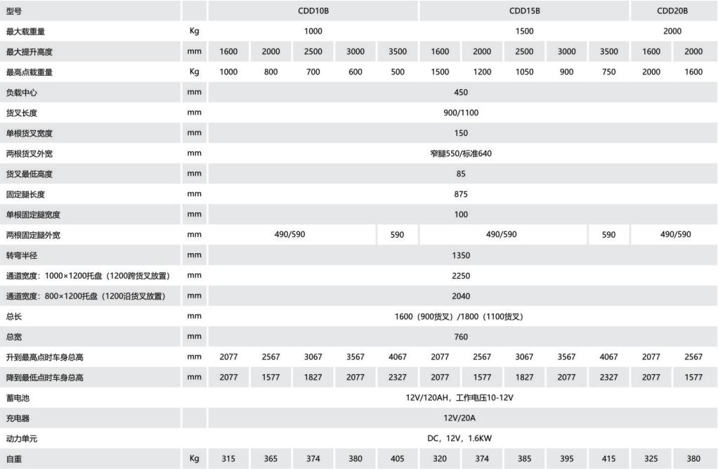 CDD10-20B半电动堆高车(货叉可调式).png
