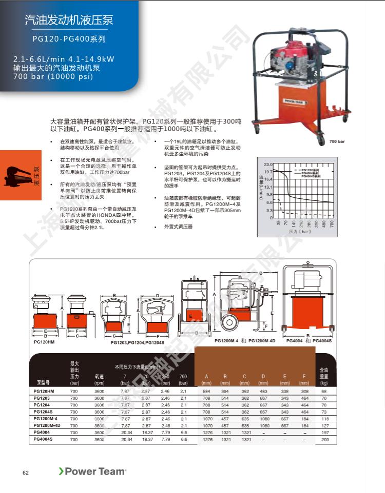 汽油發電機液壓泵.png