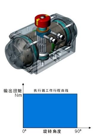 AT气动执行器4.jpg