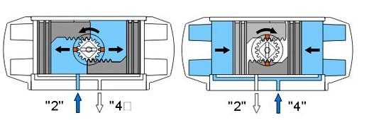 AT气动执行器5.jpg