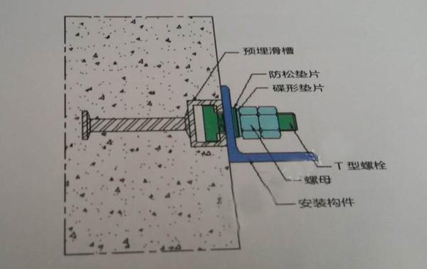 哈芬槽专用T型螺栓2.jpg