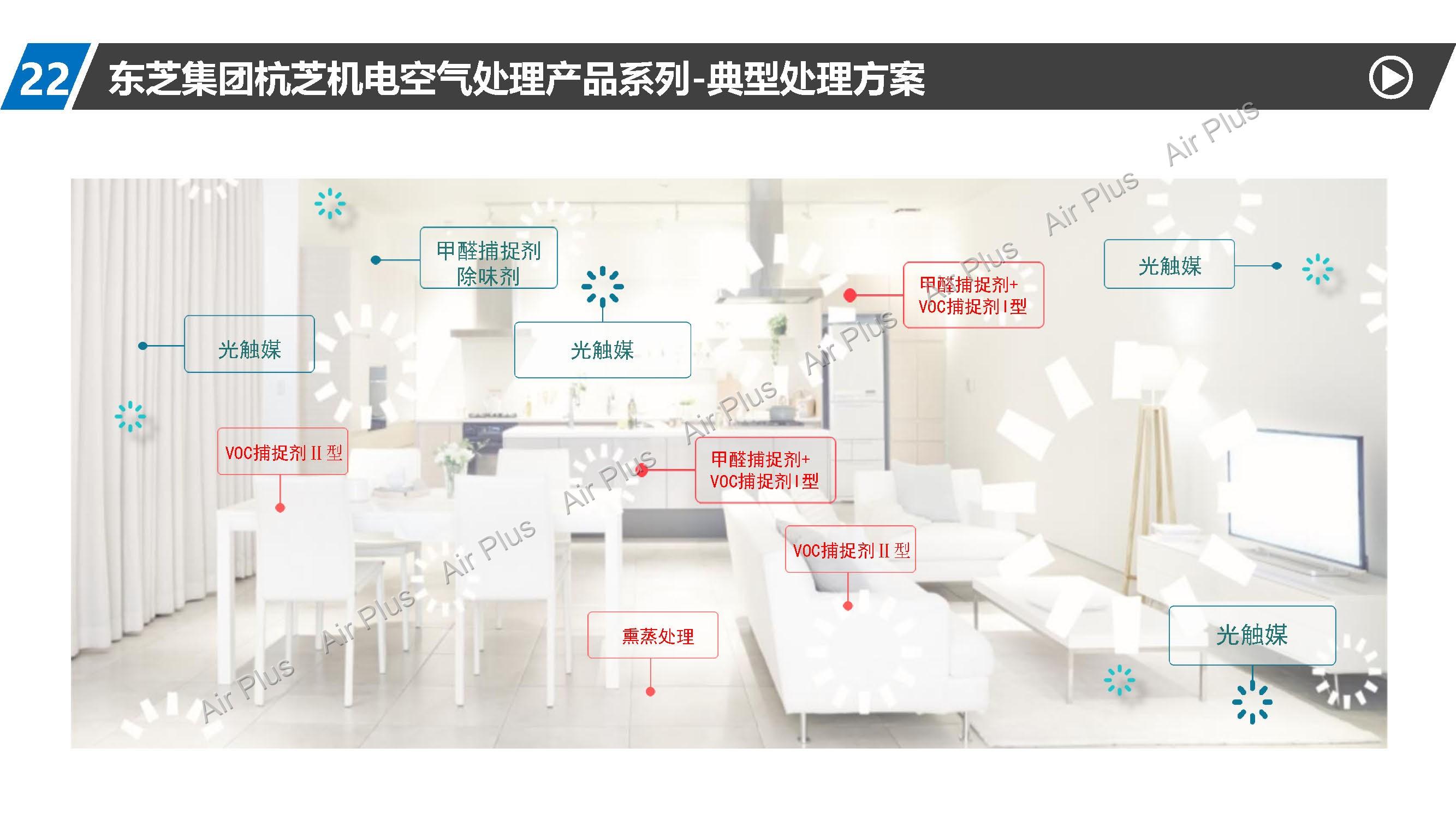 清芝洁空气处理新品介绍简介_页面_20.jpg