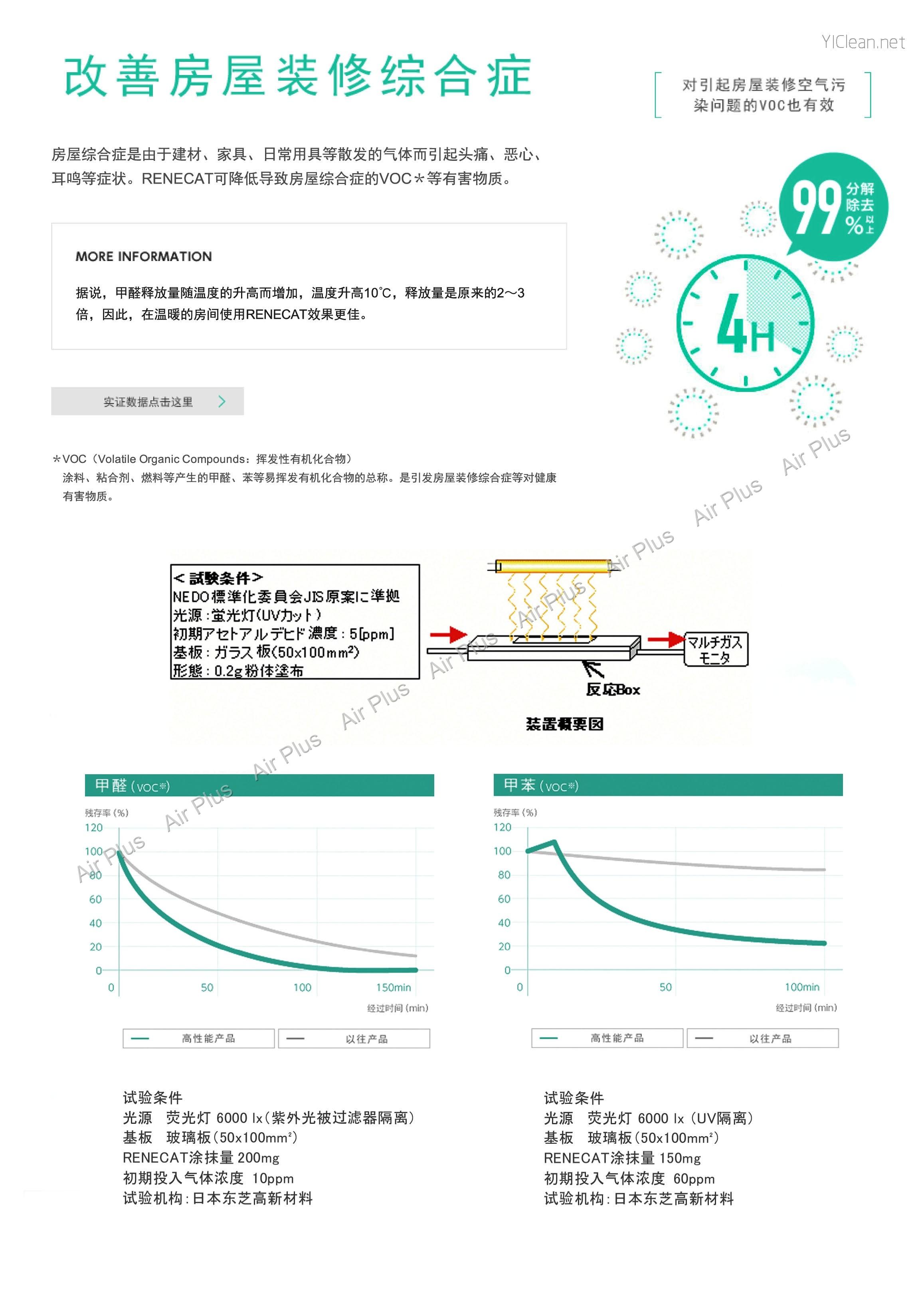 (中文)TOSHIBA·可视光光触媒 RENECAT☆_页面_05.jpg