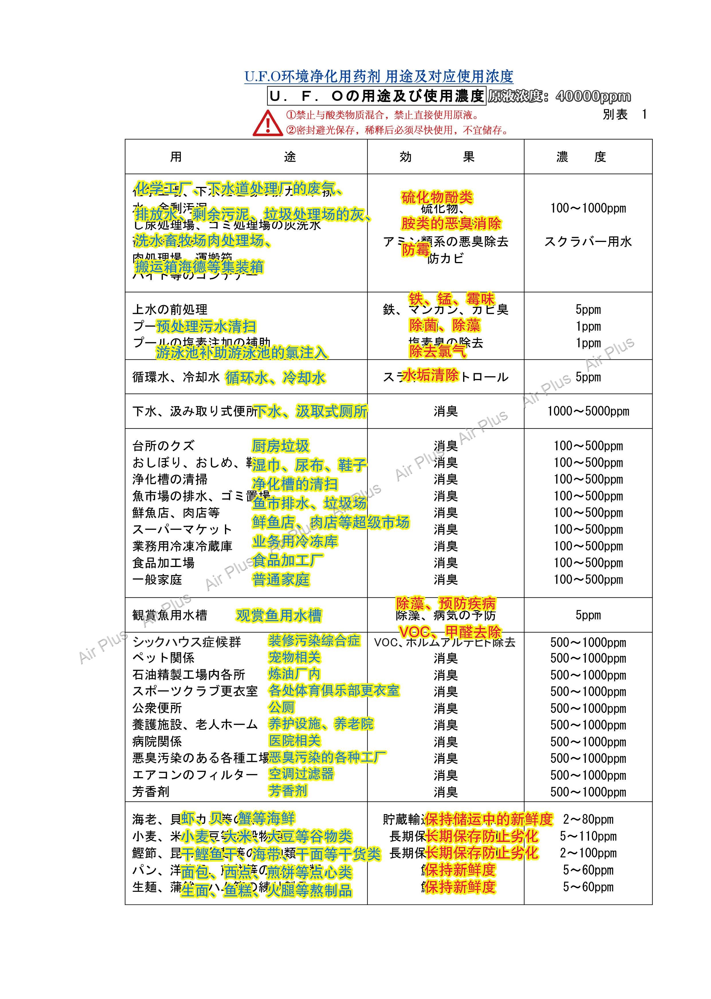 ★JP-ECO日本淨化製品-施工手册_页面_20.jpg