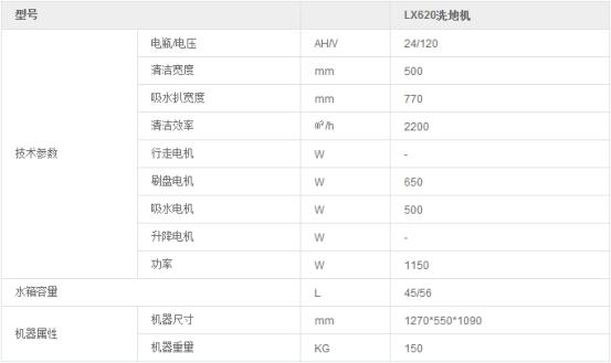 龙工LX620手推式电动洗地机.png