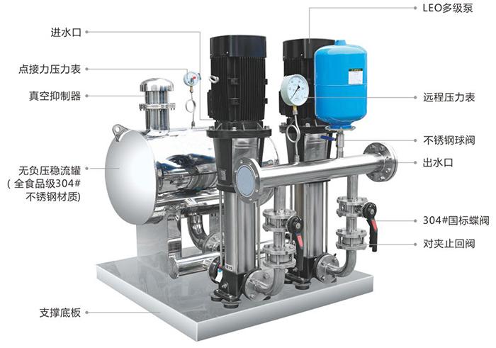 無負壓變頻供水設備1.jpg