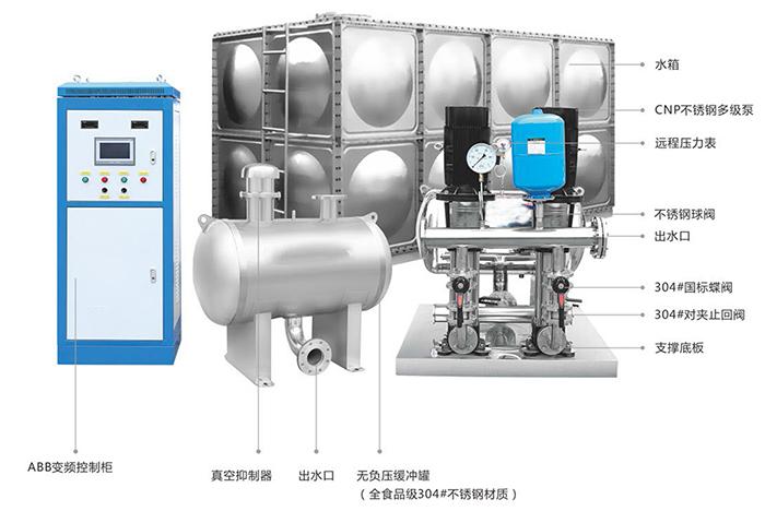 箱式一体化管网叠压(无负压)供水设备