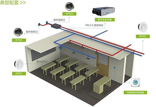 瑞博恩校园新风恒氧系统方案