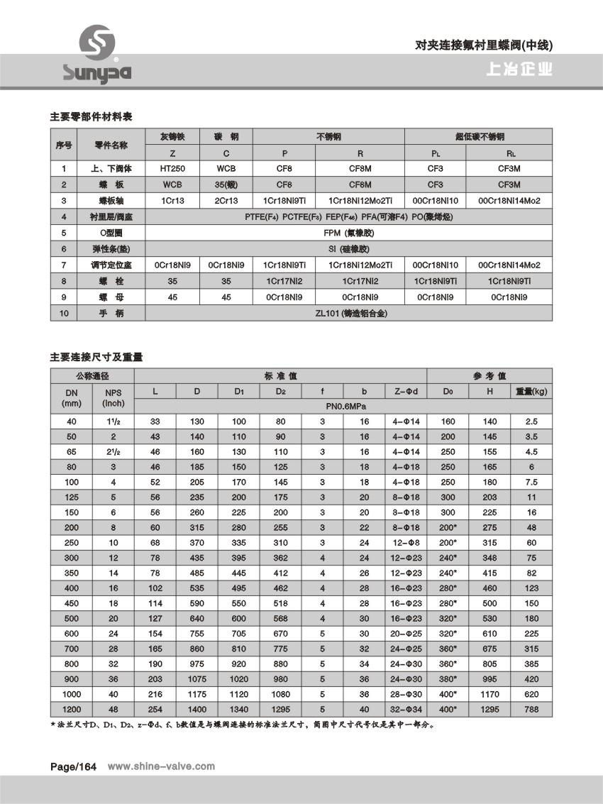 对夹连接氟衬里蝶阀(中线) (2).jpg
