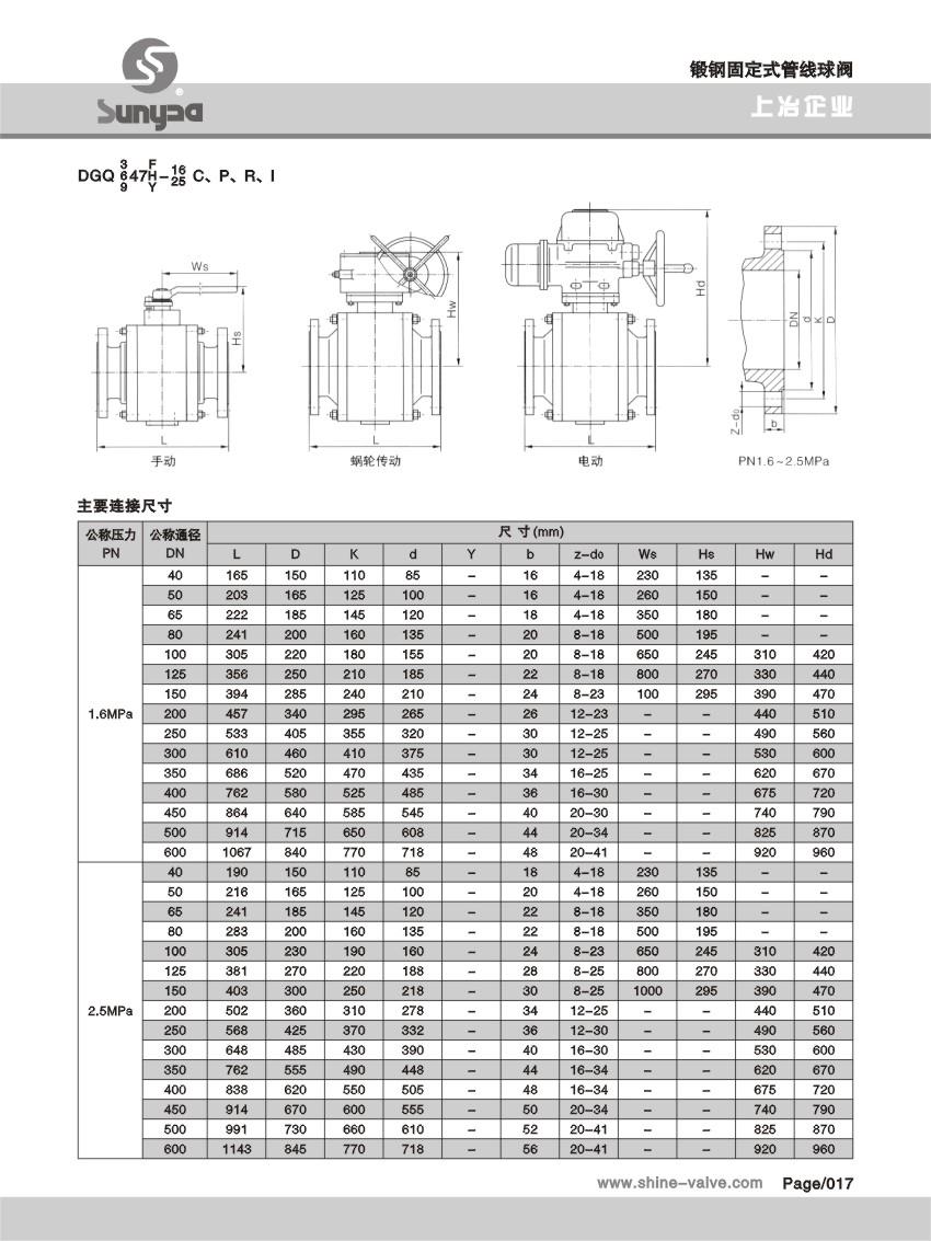 锻钢固定式管线球阀 (2).jpg