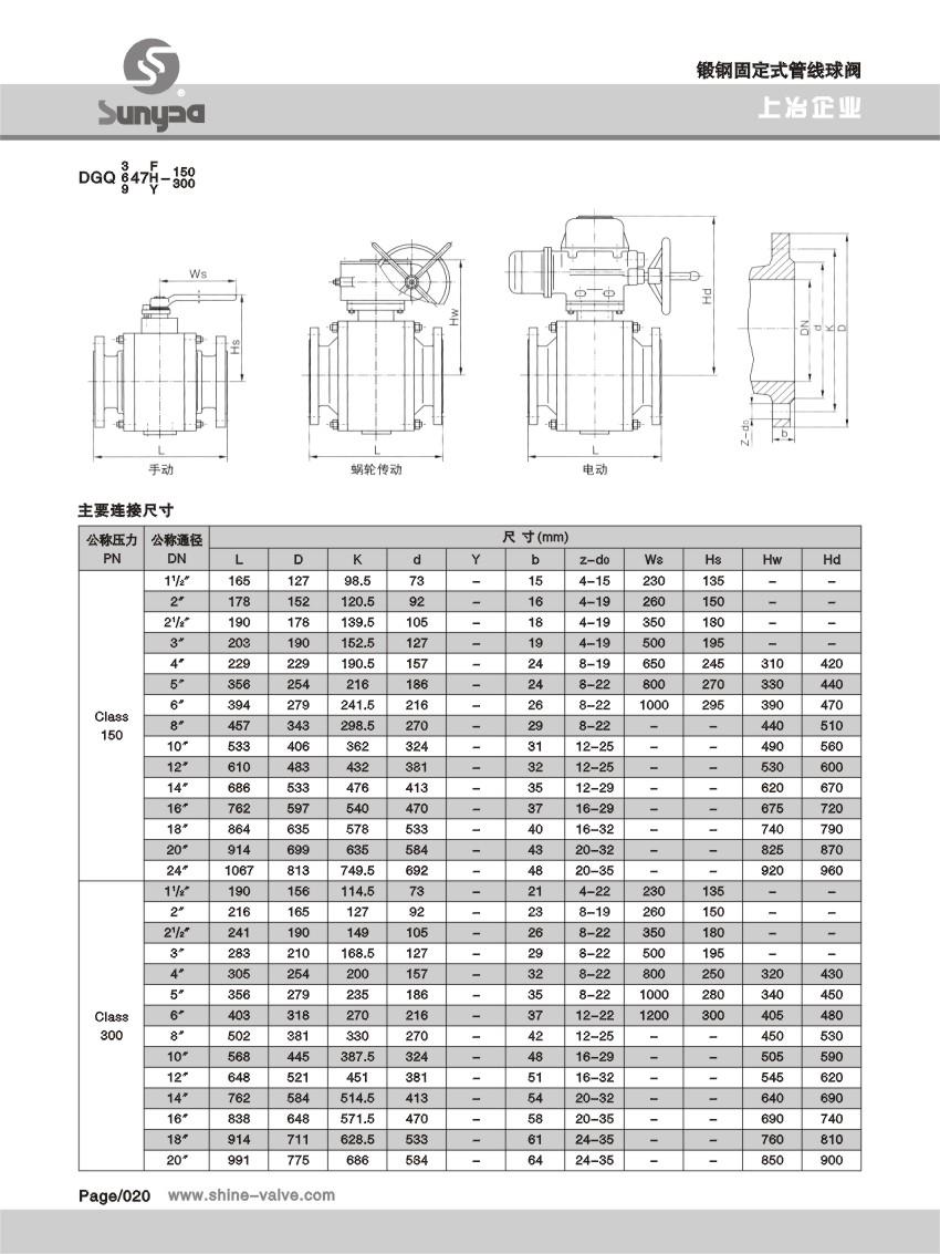 锻钢固定式管线球阀 (5).jpg
