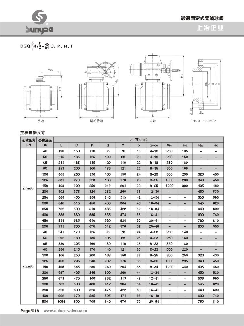 锻钢固定式管线球阀 (3).jpg