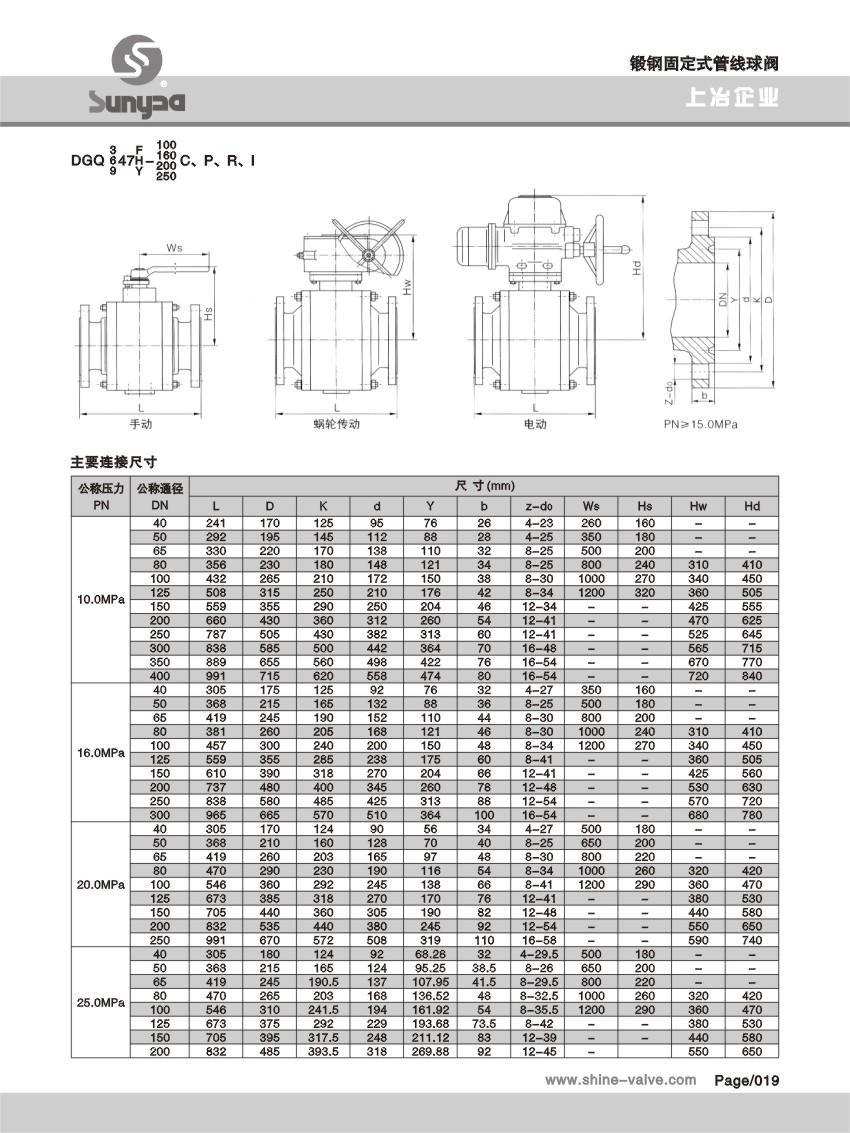 锻钢固定式管线球阀 (4).jpg