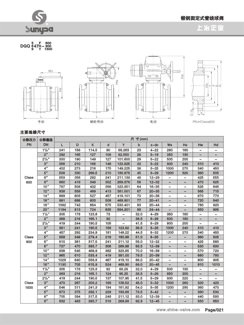 锻钢固定式管线球阀 (6).jpg