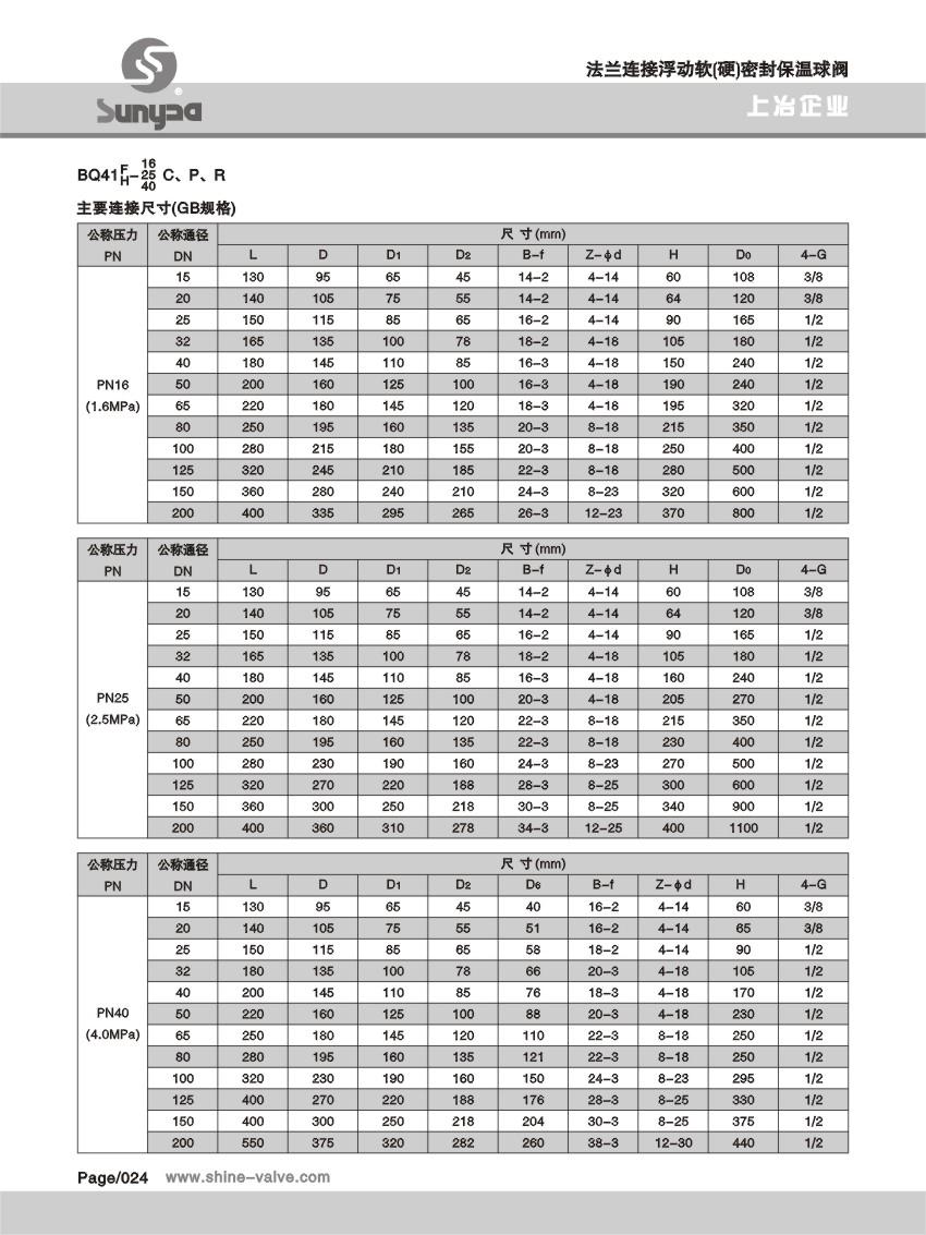 法兰连接浮动软(硬)密封保温球阀 (2).jpg