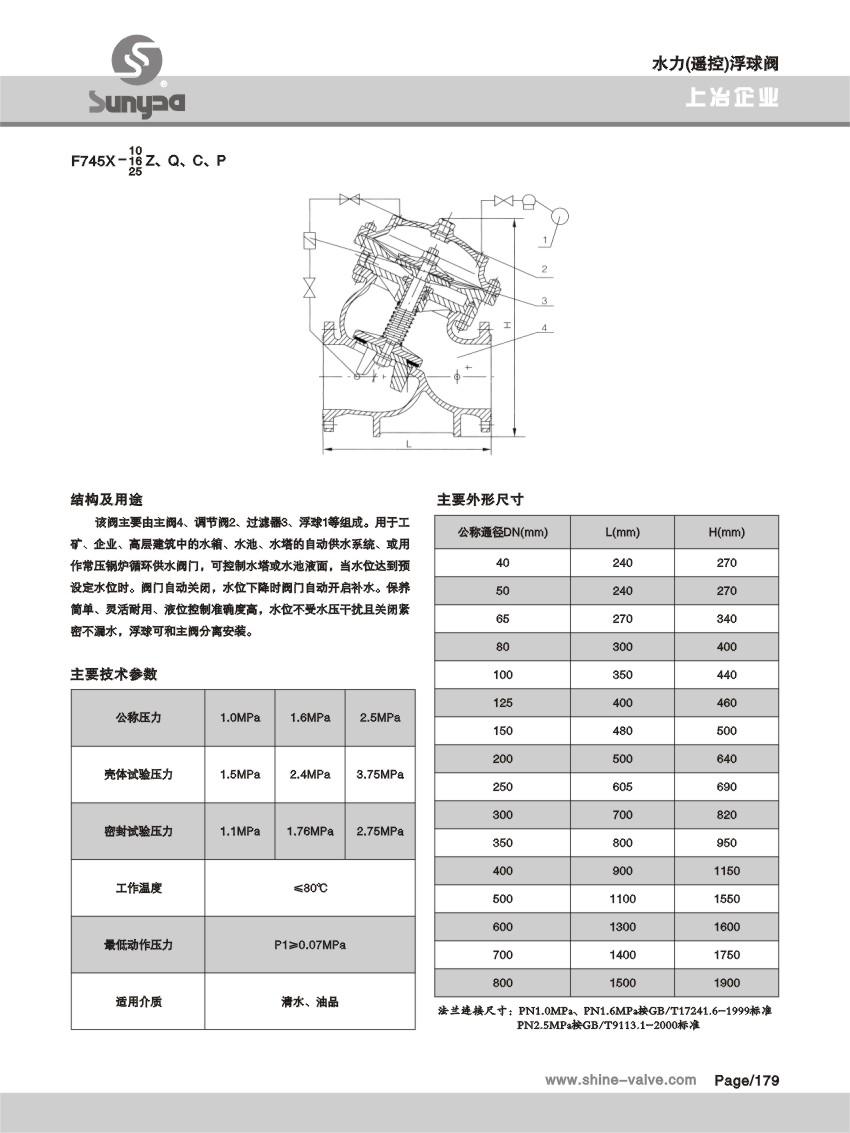 水力控制阀系列 (3).jpg
