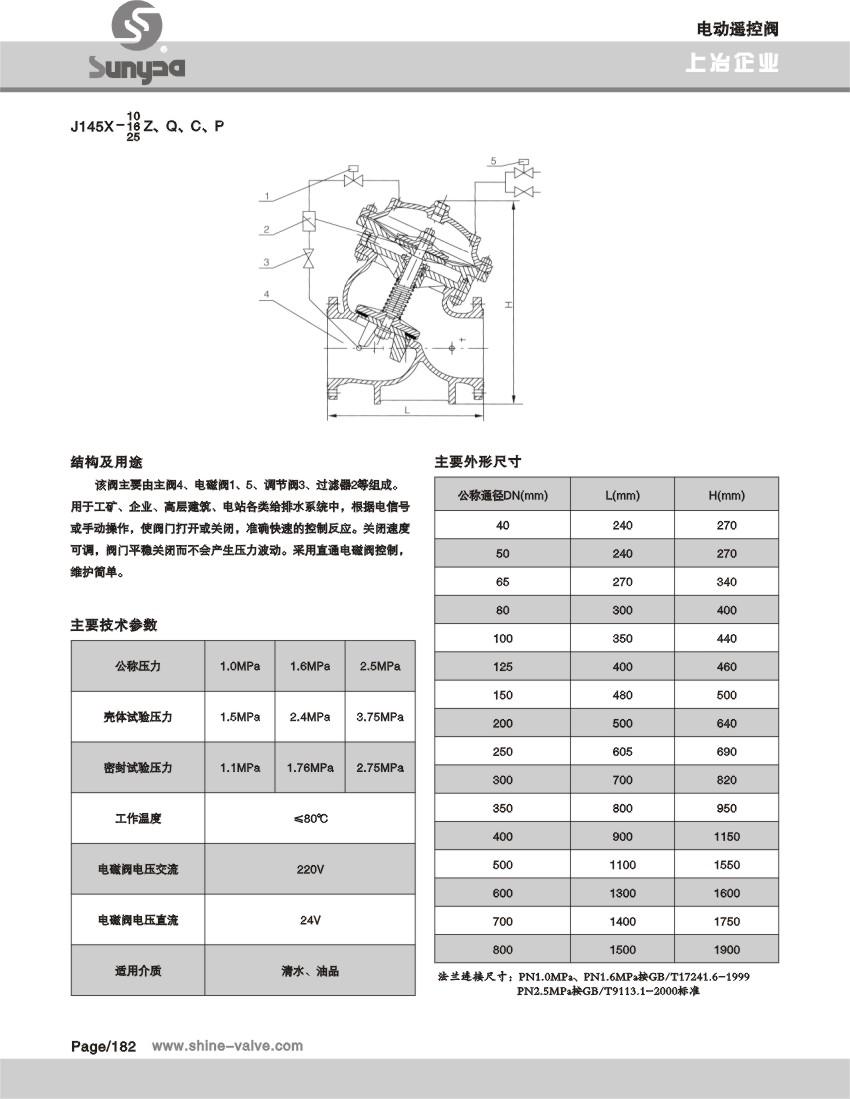 水力控制阀系列 (6).jpg