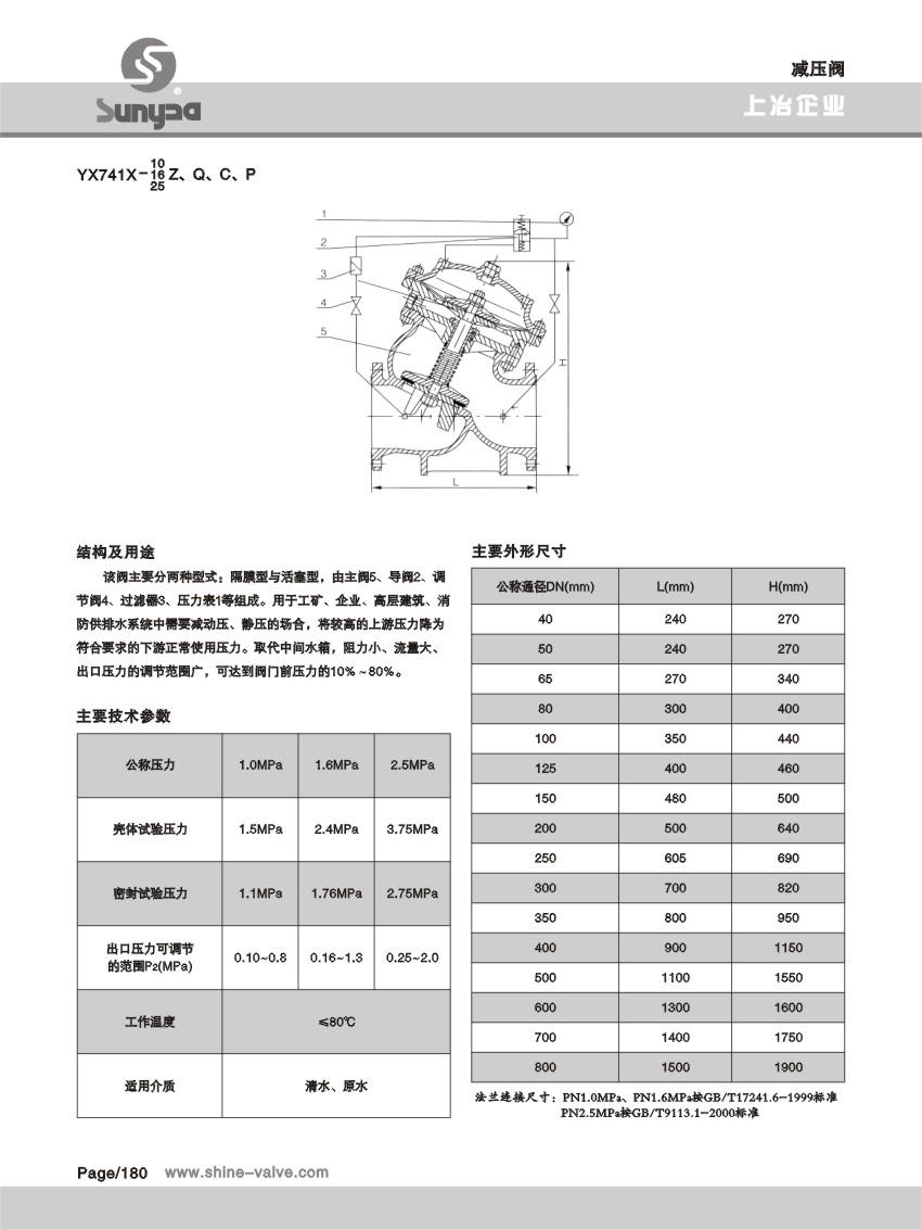 水力控制阀系列 (4).jpg