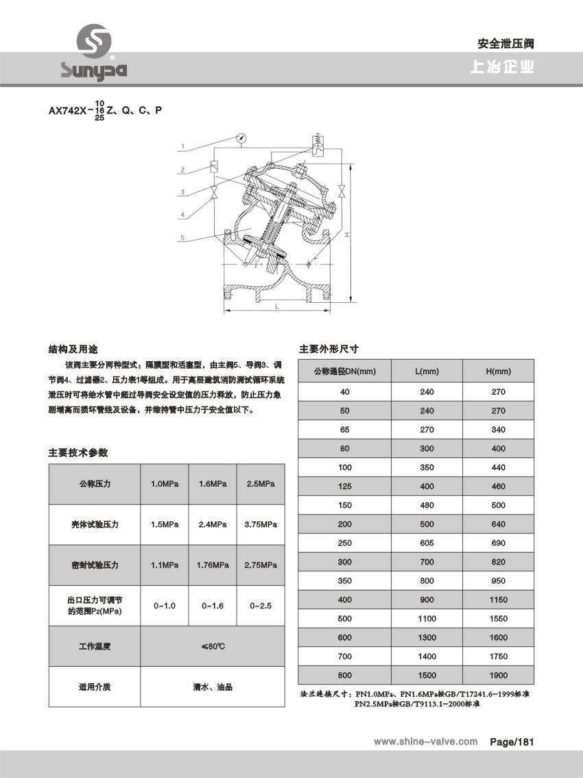 水力控制阀系列 (5).jpg