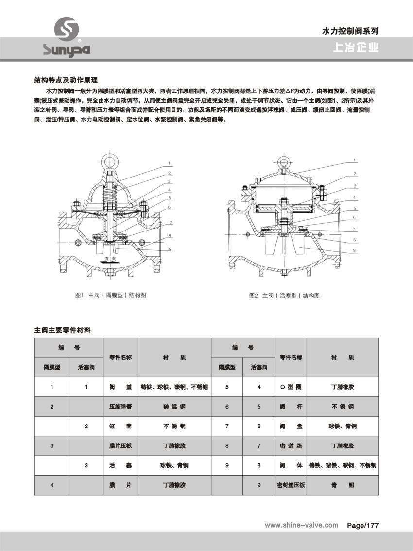 水力控制阀系列 (1).jpg