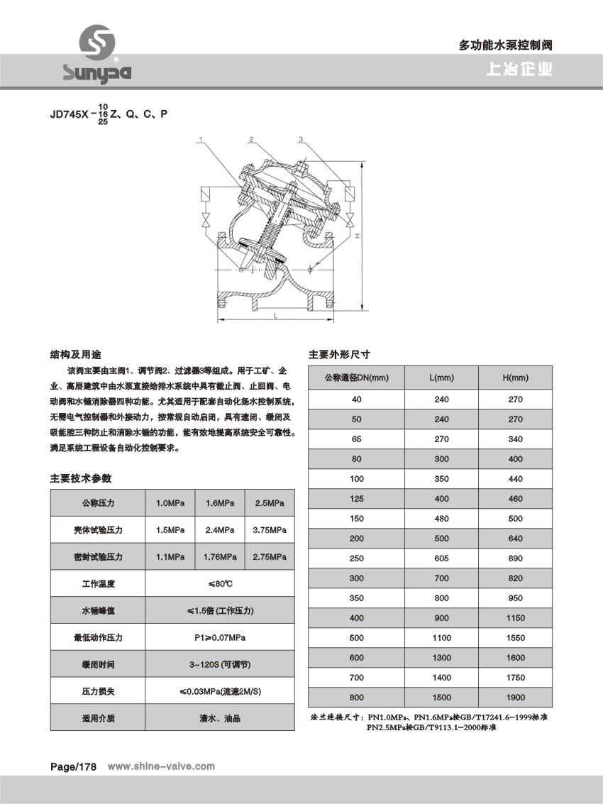 水力控制阀系列 (2).jpg