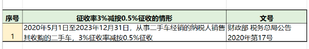 3%减按0.5%.png