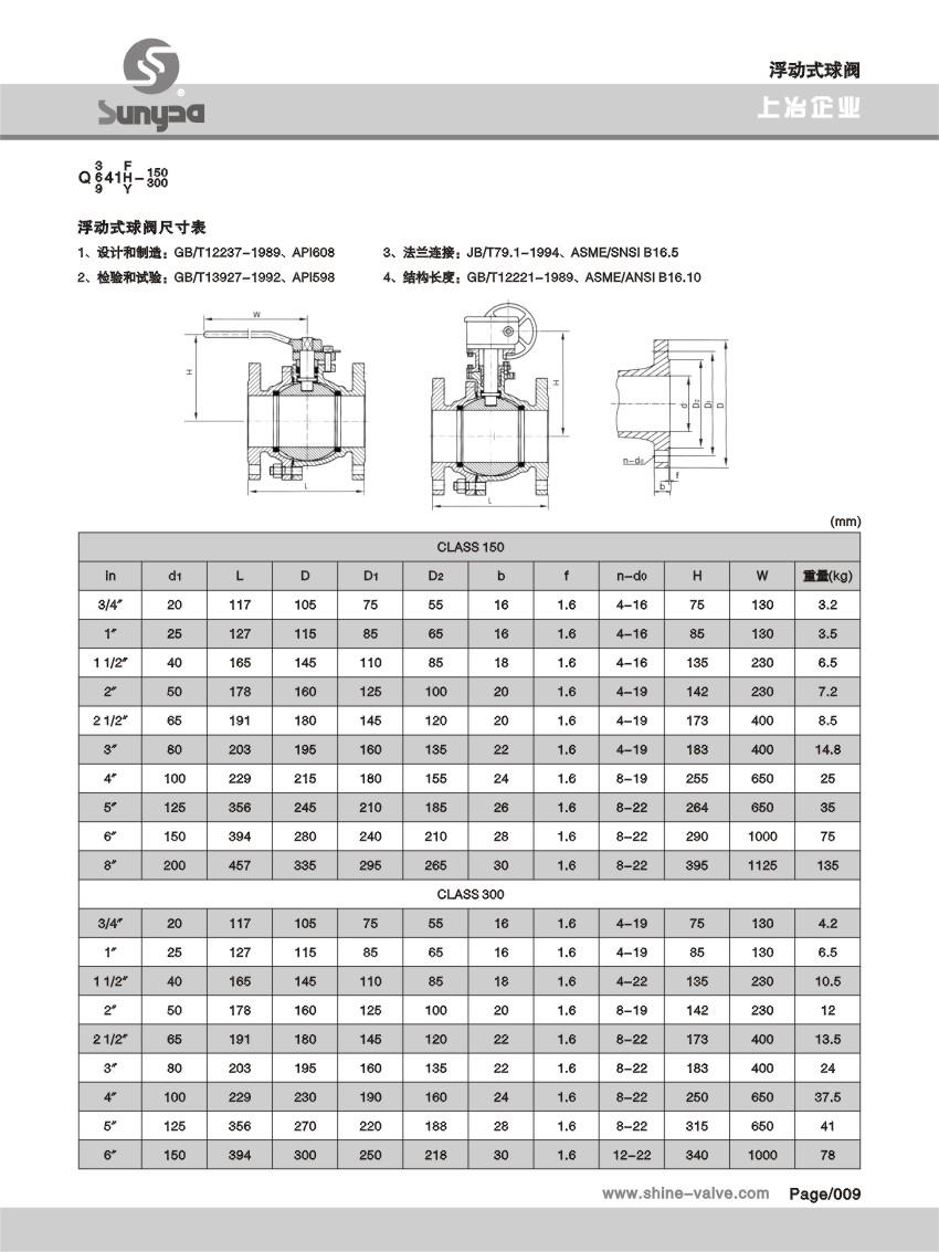 浮動式球閥 (4).jpg