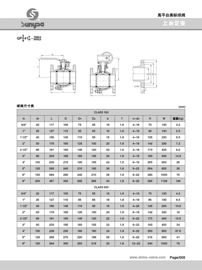高平臺球閥 (3).jpg