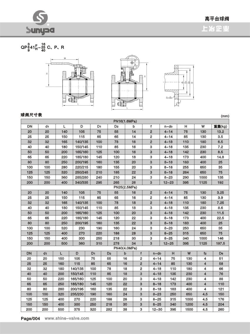 高平臺球閥 (2).jpg