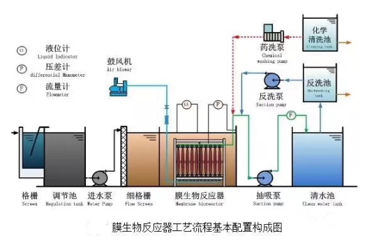 工艺流程.png