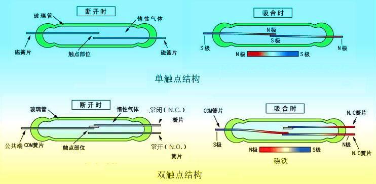 干簧管结构图.jpg