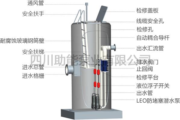 一體化預制泵站2.jpg