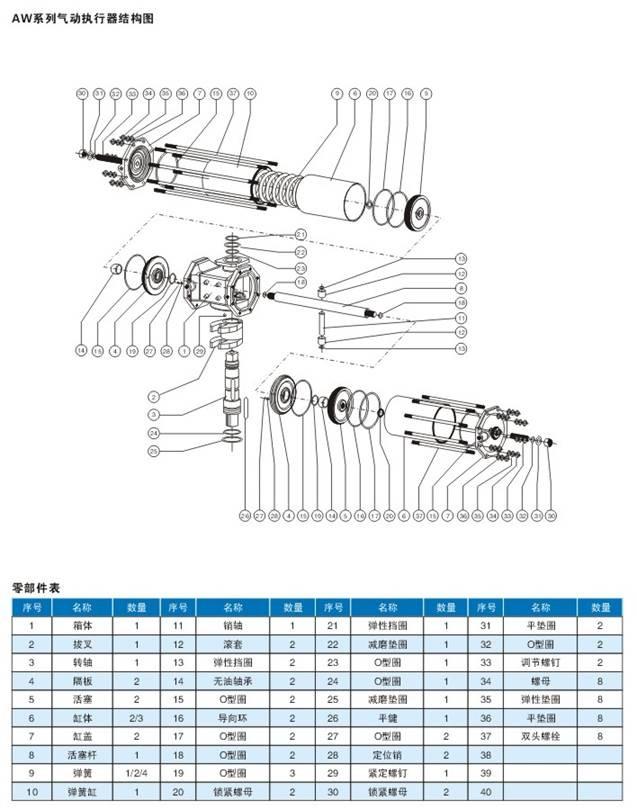 AW35-60气动执行器