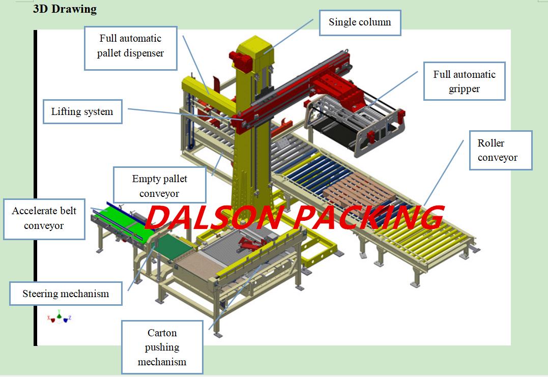 DSCP系列全自動單立柱