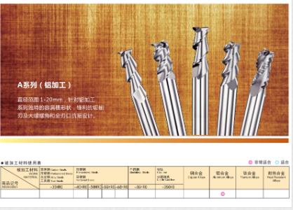 为什么有的铣刀需要有不同的齿距?