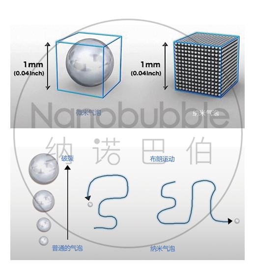 納米氣泡氫水技術_副本.png