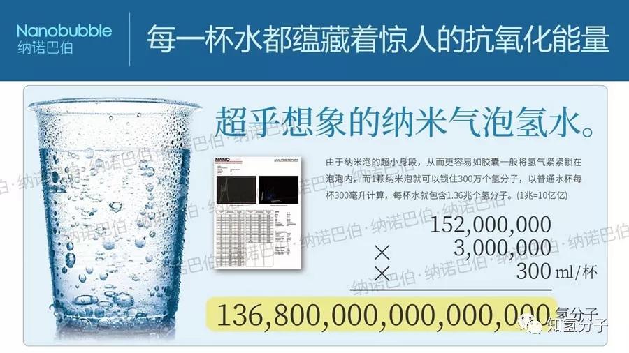【揭秘】納米氣泡富氫水的制作,看完恍然大悟~