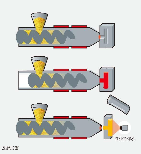 塑料薄膜成型温度-上海仪途.jpg