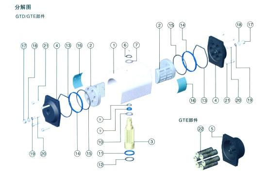 GT系列气动执行器.jpg